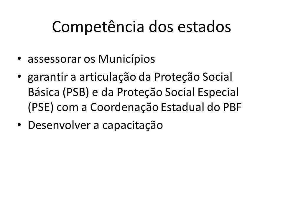 Competência dos municípios Garantir a articulação da PSB e da PSE com a Coordenação Municipal e do Distrito Federal do Programa Bolsa Família Mapear a ocorrência de situações de vulnerabilidade e riscos, bem como as potencialidades sociais Fortalecer o papel de gestão territorial da PSB do CRAS