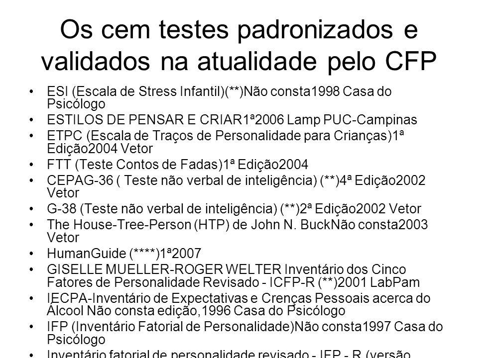 Os cem testes padronizados e validados na atualidade pelo CFP ESI (Escala de Stress Infantil)(**)Não consta1998 Casa do Psicólogo ESTILOS DE PENSAR E