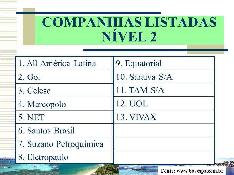 COMPANHIAS LISTADAS NÍVEL 2 1. All América Latina 2. Gol 3. Celesc 4. Marcopolo 5. NET 6. Santos Brasil 7. Suzano Petroquímica 8. Eletropaulo Fonte: w