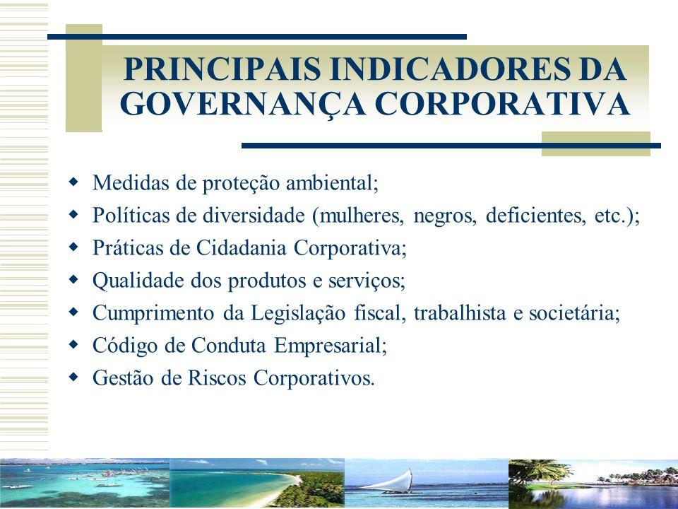 PRINCIPAIS INDICADORES DA GOVERNANÇA CORPORATIVA Medidas de proteção ambiental; Políticas de diversidade (mulheres, negros, deficientes, etc.); Prátic