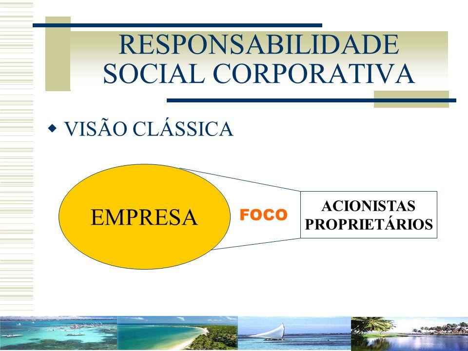 RESPONSABILIDADE SOCIAL CORPORATIVA VISÃO CLÁSSICA EMPRESA ACIONISTAS PROPRIETÁRIOS FOCO