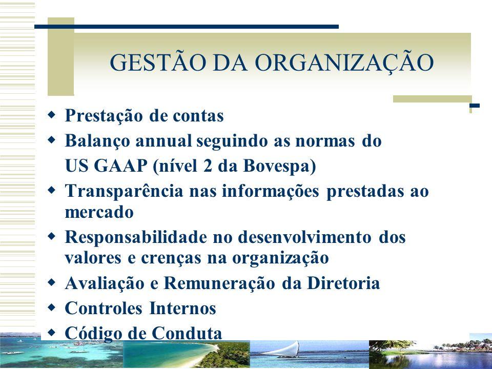 GESTÃO DA ORGANIZAÇÃO Prestação de contas Balanço annual seguindo as normas do US GAAP (nível 2 da Bovespa) Transparência nas informações prestadas ao