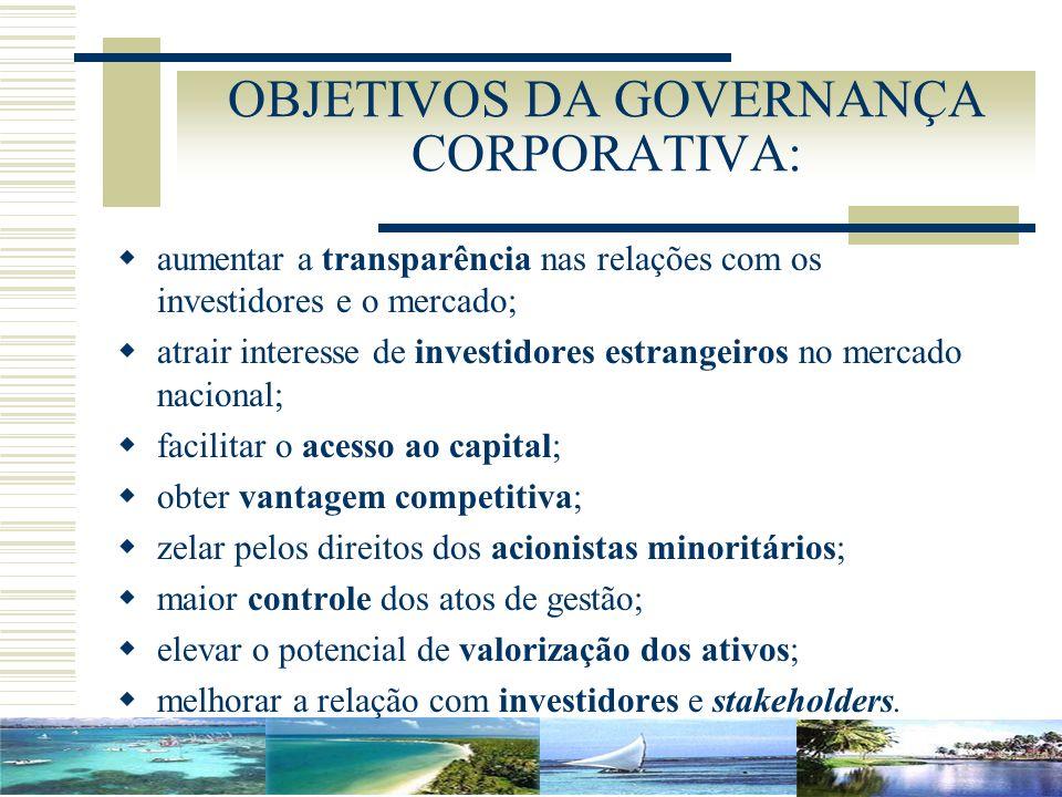 OBJETIVOS DA GOVERNANÇA CORPORATIVA: aumentar a transparência nas relações com os investidores e o mercado; atrair interesse de investidores estrangei
