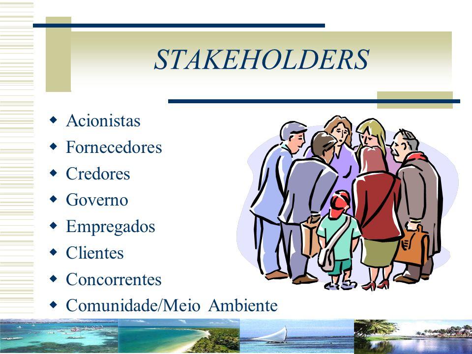 STAKEHOLDERS Acionistas Fornecedores Credores Governo Empregados Clientes Concorrentes Comunidade/Meio Ambiente
