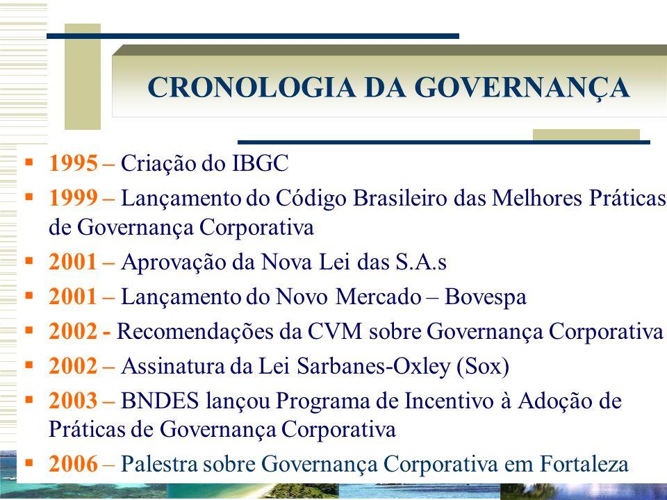 1995 – Criação do IBGC 1999 – Lançamento do Código Brasileiro das Melhores Práticas de Governança Corporativa 2001 – Aprovação da Nova Lei das S.A.s 2