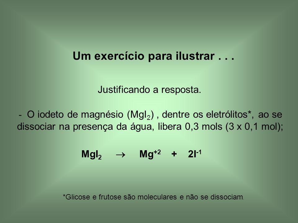 Um exercício para ilustrar... Justificando a resposta. - O iodeto de magnésio (MgI 2 ), dentre os eletrólitos*, ao se dissociar na presença da água, l