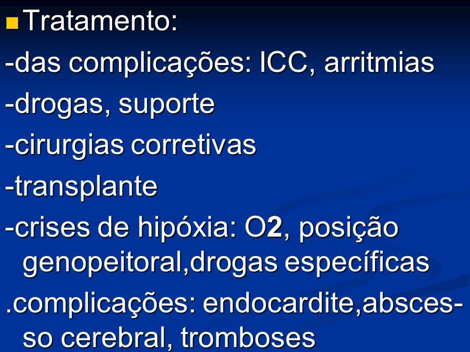 Tratamento: Tratamento: -das complicações: ICC, arritmias -drogas, suporte -cirurgias corretivas -transplante -crises de hipóxia: O2, posição genopeit
