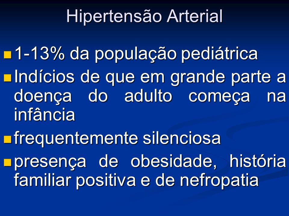Hipertensão Arterial 1-13% da população pediátrica 1-13% da população pediátrica Indícios de que em grande parte a doença do adulto começa na infância