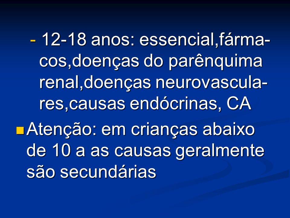 - 12-18 anos: essencial,fárma- cos,doenças do parênquima renal,doenças neurovascula- res,causas endócrinas, CA Atenção: em crianças abaixo de 10 a as