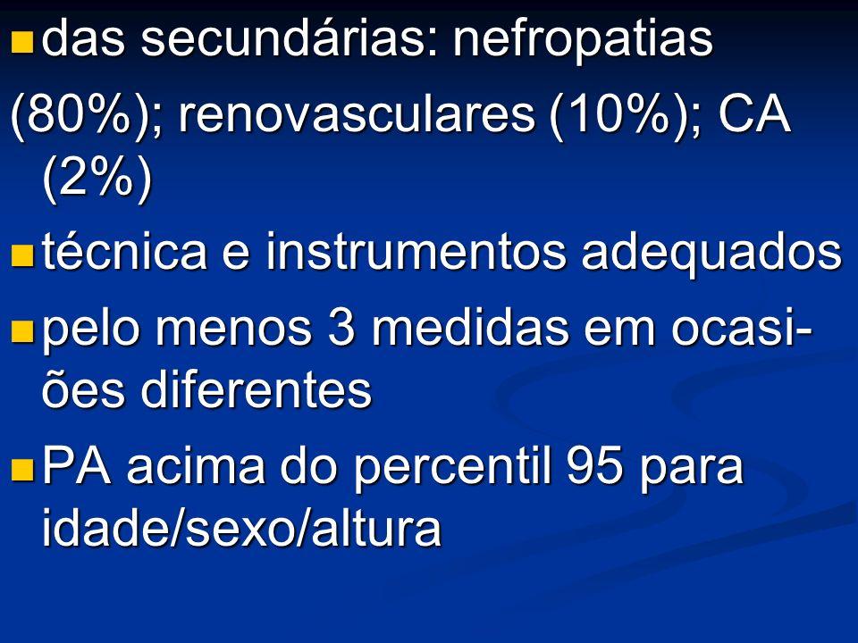 das secundárias: nefropatias das secundárias: nefropatias (80%); renovasculares (10%); CA (2%) técnica e instrumentos adequados técnica e instrumentos