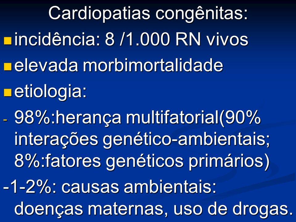 Cardiopatias congênitas: incidência: 8 /1.000 RN vivos incidência: 8 /1.000 RN vivos elevada morbimortalidade elevada morbimortalidade etiologia: etio