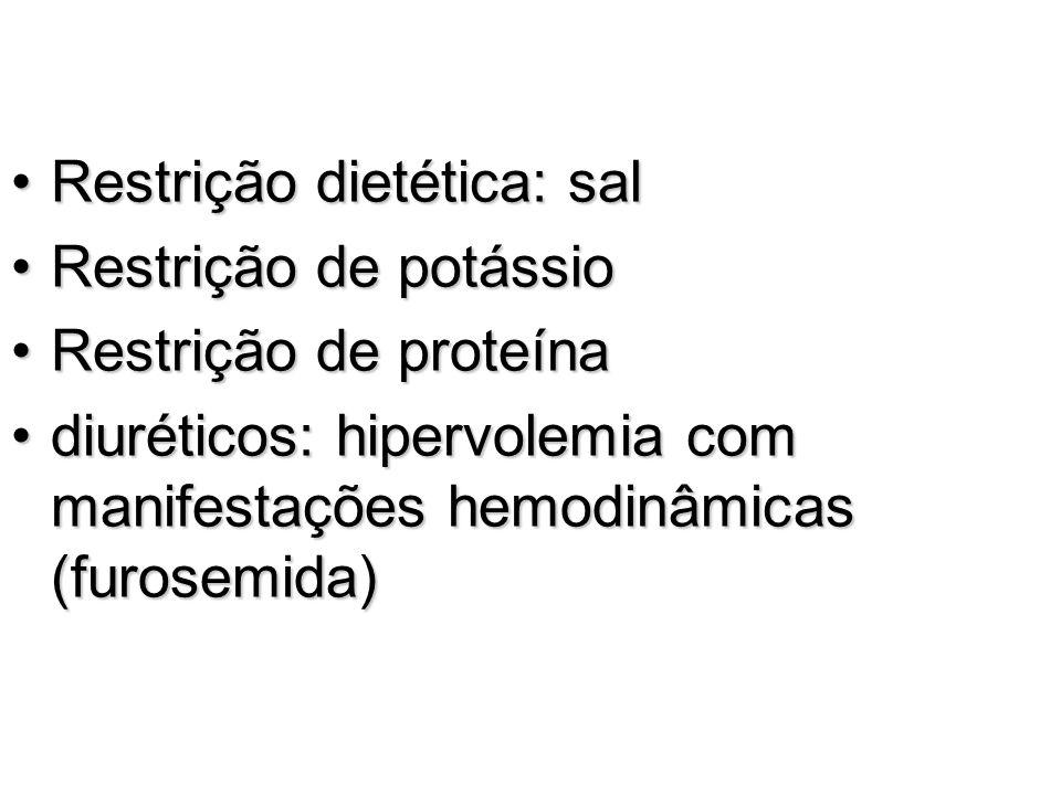 Restrição dietética: salRestrição dietética: sal Restrição de potássioRestrição de potássio Restrição de proteínaRestrição de proteína diuréticos: hip