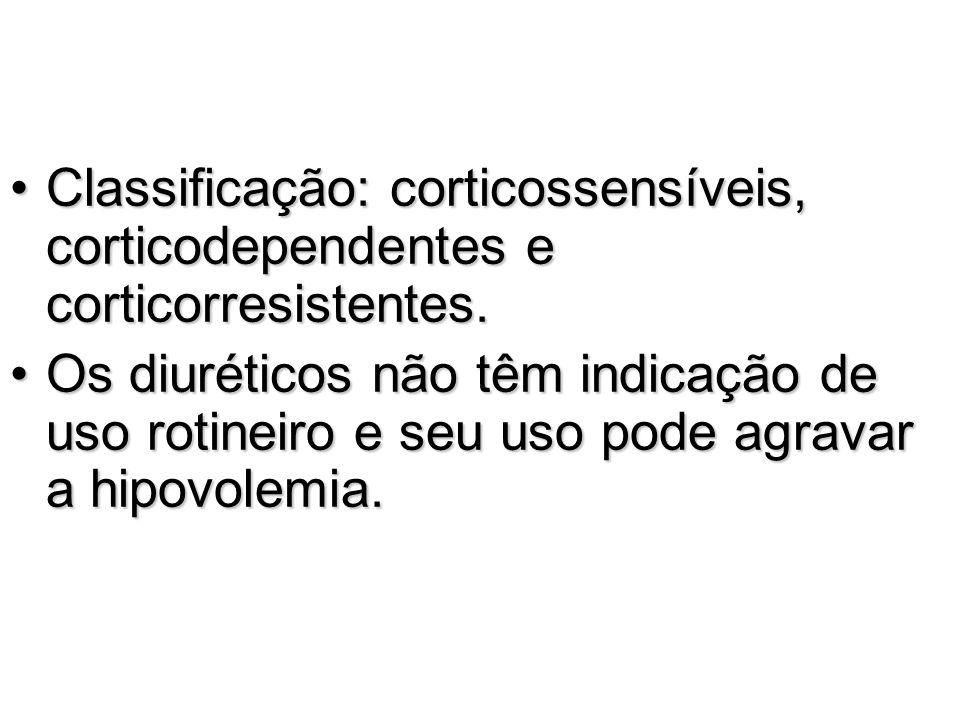 Classificação: corticossensíveis, corticodependentes e corticorresistentes.Classificação: corticossensíveis, corticodependentes e corticorresistentes.