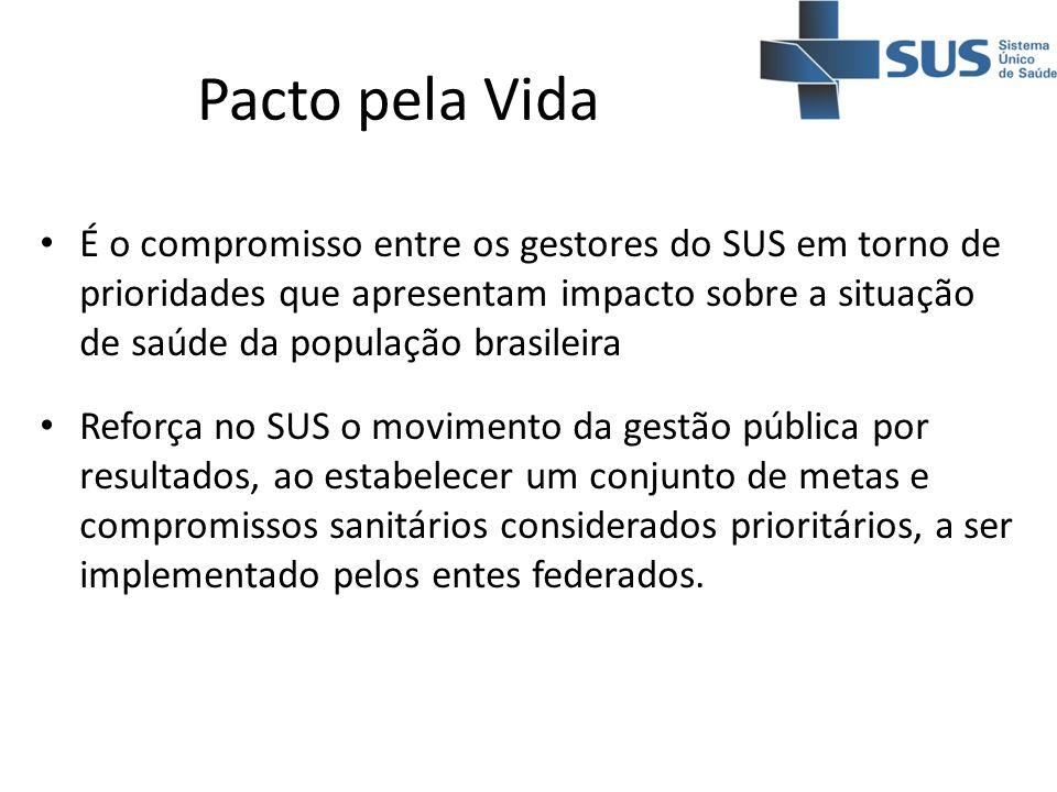 É o compromisso entre os gestores do SUS em torno de prioridades que apresentam impacto sobre a situação de saúde da população brasileira Reforça no S