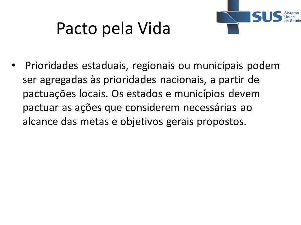 Pacto pela Vida Prioridades estaduais, regionais ou municipais podem ser agregadas às prioridades nacionais, a partir de pactuações locais. Os estados