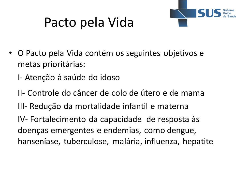 Pacto pela Vida O Pacto pela Vida contém os seguintes objetivos e metas prioritárias: I- Atenção à saúde do idoso II- Controle do câncer de colo de út