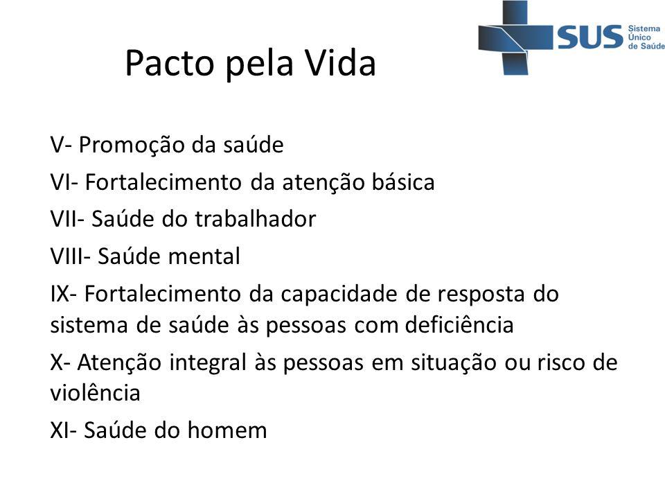 Pacto pela Vida V- Promoção da saúde VI- Fortalecimento da atenção básica VII- Saúde do trabalhador VIII- Saúde mental IX- Fortalecimento da capacidad