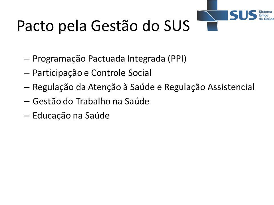 Pacto pela Gestão do SUS – Programação Pactuada Integrada (PPI) – Participação e Controle Social – Regulação da Atenção à Saúde e Regulação Assistenci