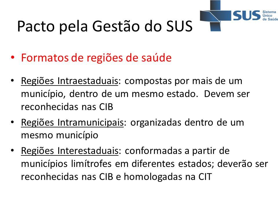 Pacto pela Gestão do SUS Formatos de regiões de saúde Regiões Intraestaduais: compostas por mais de um município, dentro de um mesmo estado. Devem ser
