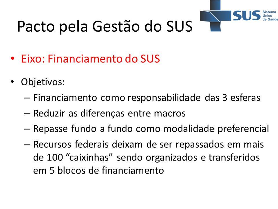 Pacto pela Gestão do SUS Eixo: Financiamento do SUS Objetivos: – Financiamento como responsabilidade das 3 esferas – Reduzir as diferenças entre macro