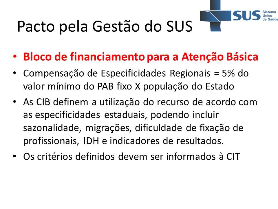Pacto pela Gestão do SUS Bloco de financiamento para a Atenção Básica Compensação de Especificidades Regionais = 5% do valor mínimo do PAB fixo X popu