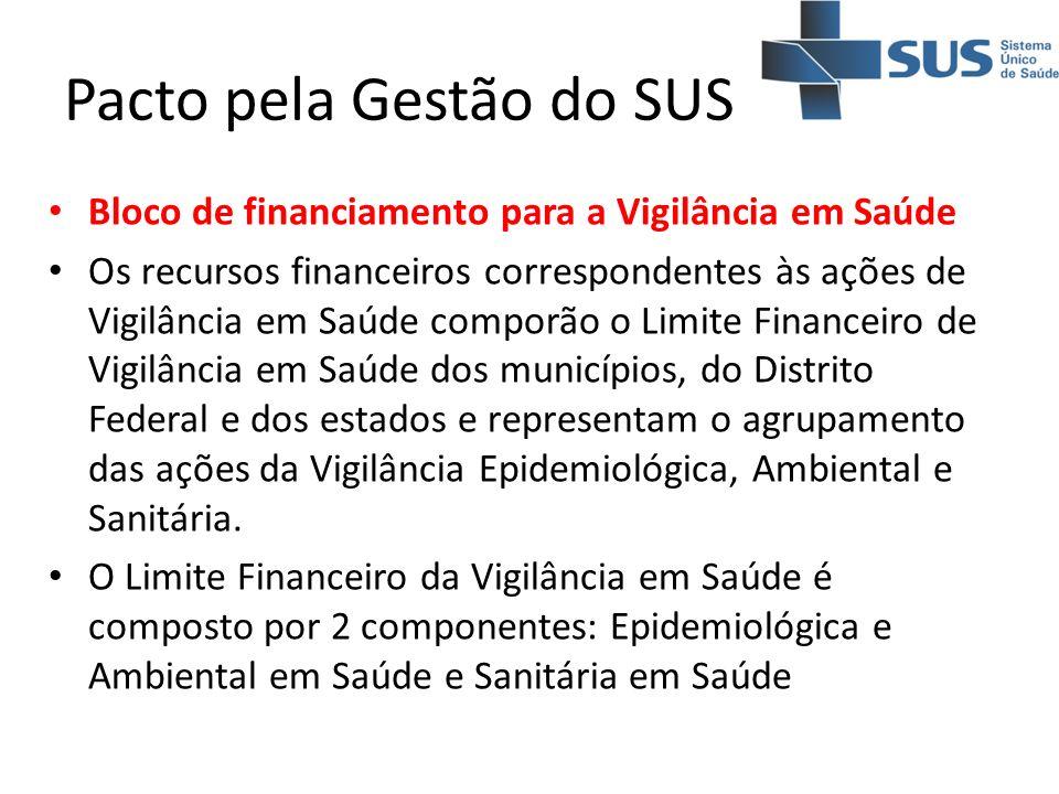Pacto pela Gestão do SUS Bloco de financiamento para a Vigilância em Saúde Os recursos financeiros correspondentes às ações de Vigilância em Saúde com