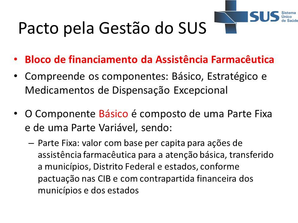 Pacto pela Gestão do SUS Bloco de financiamento da Assistência Farmacêutica Compreende os componentes: Básico, Estratégico e Medicamentos de Dispensaç