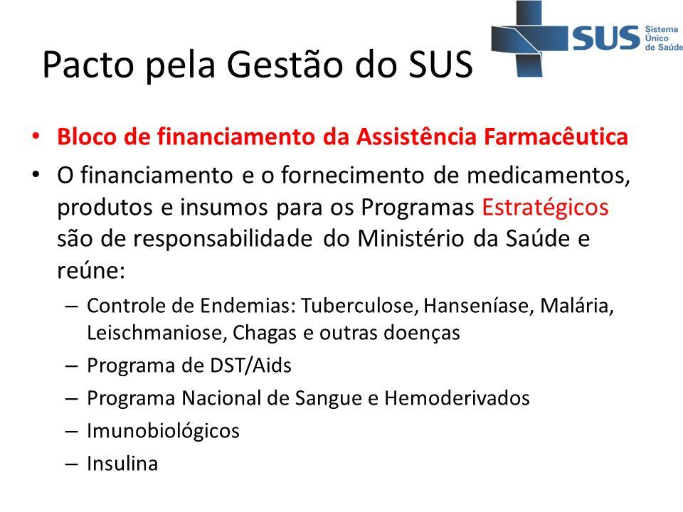 Pacto pela Gestão do SUS Bloco de financiamento da Assistência Farmacêutica O financiamento e o fornecimento de medicamentos, produtos e insumos para