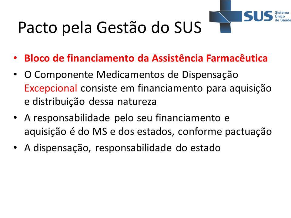 Pacto pela Gestão do SUS Bloco de financiamento da Assistência Farmacêutica O Componente Medicamentos de Dispensação Excepcional consiste em financiam