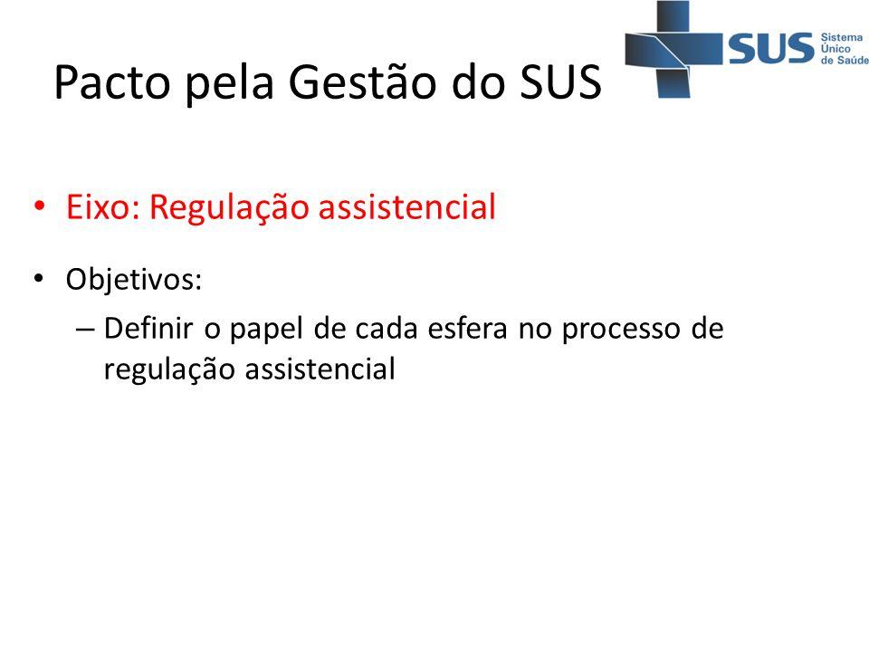 Pacto pela Gestão do SUS Eixo: Regulação assistencial Objetivos: – Definir o papel de cada esfera no processo de regulação assistencial