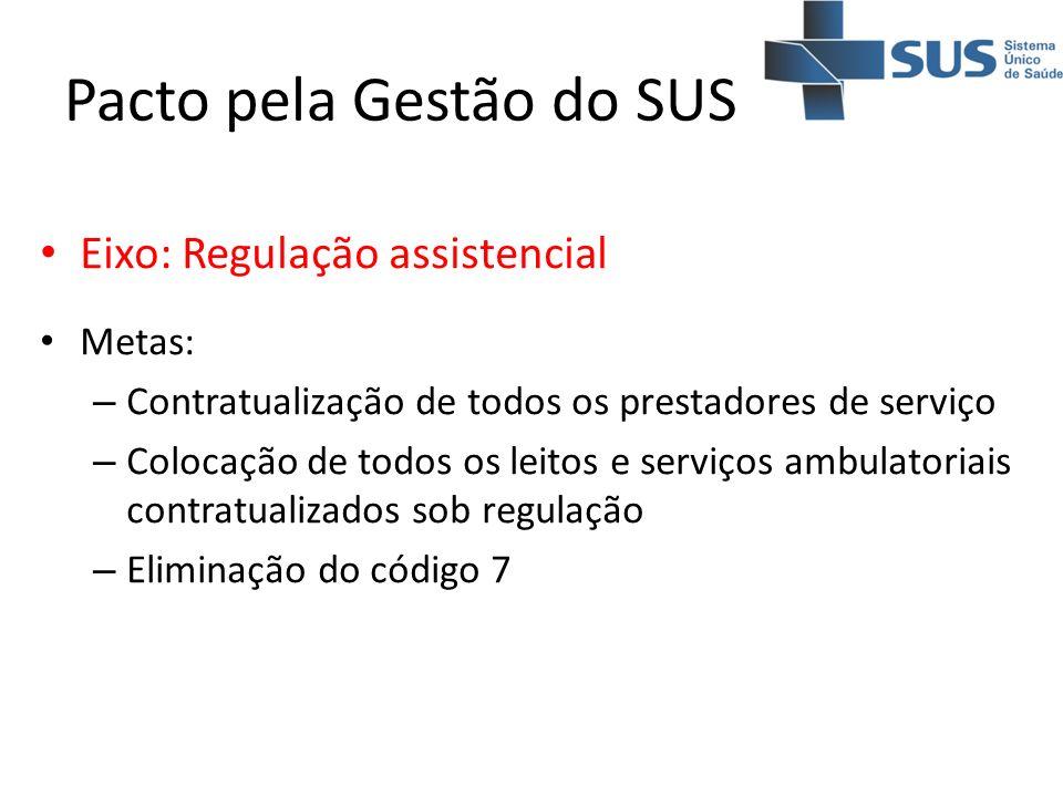Pacto pela Gestão do SUS Eixo: Regulação assistencial Metas: – Contratualização de todos os prestadores de serviço – Colocação de todos os leitos e se