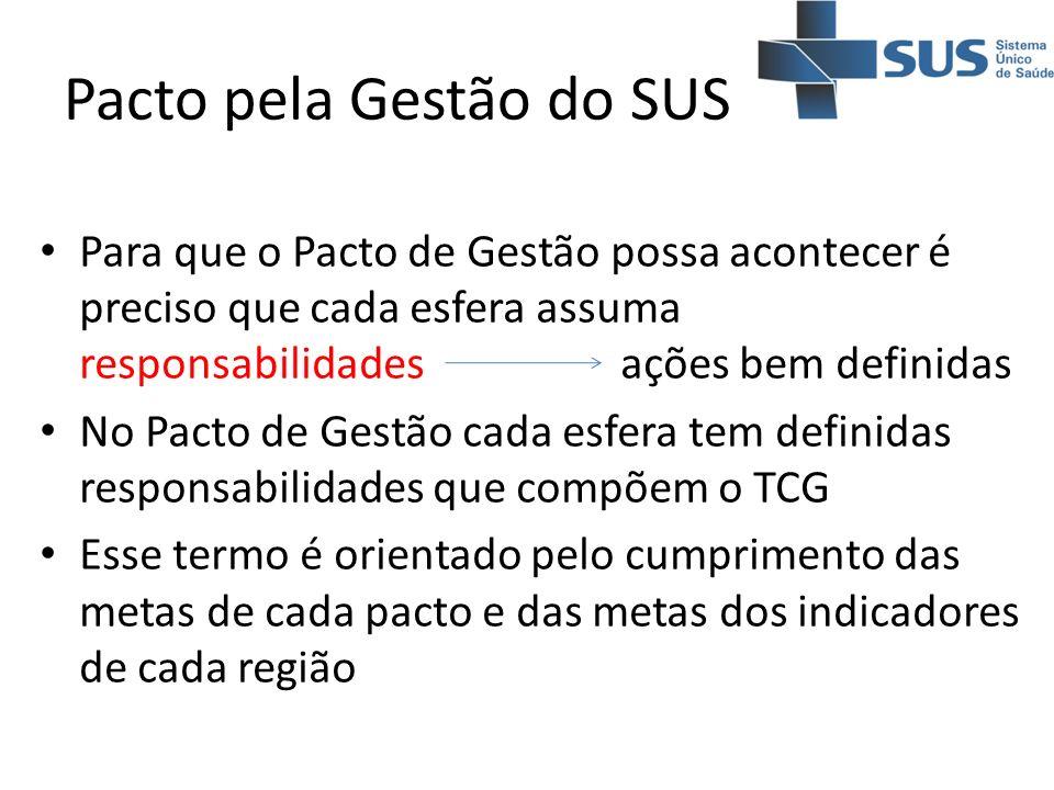 Pacto pela Gestão do SUS Para que o Pacto de Gestão possa acontecer é preciso que cada esfera assuma responsabilidades ações bem definidas No Pacto de