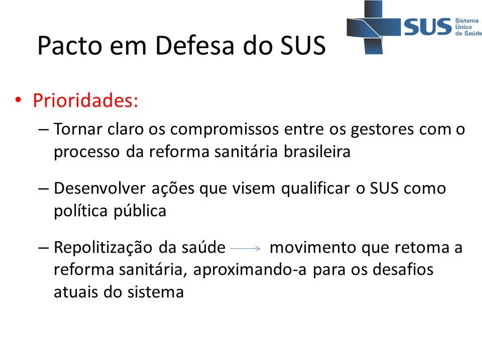 Pacto em Defesa do SUS Prioridades: – Tornar claro os compromissos entre os gestores com o processo da reforma sanitária brasileira – Desenvolver açõe