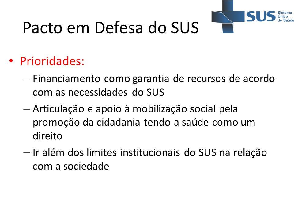 Pacto em Defesa do SUS Prioridades: – Financiamento como garantia de recursos de acordo com as necessidades do SUS – Articulação e apoio à mobilização