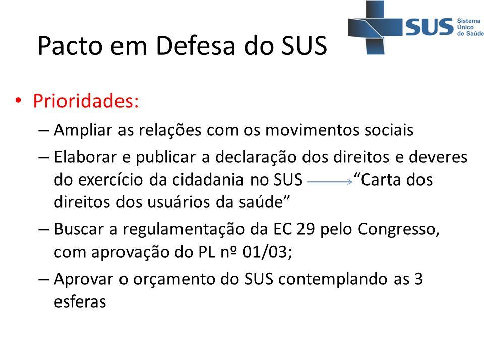 Pacto em Defesa do SUS Prioridades: – Ampliar as relações com os movimentos sociais – Elaborar e publicar a declaração dos direitos e deveres do exerc