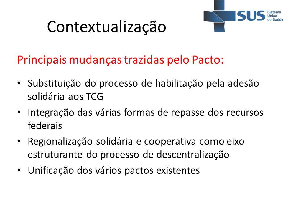 Contextualização Principais mudanças trazidas pelo Pacto: Substituição do processo de habilitação pela adesão solidária aos TCG Integração das várias
