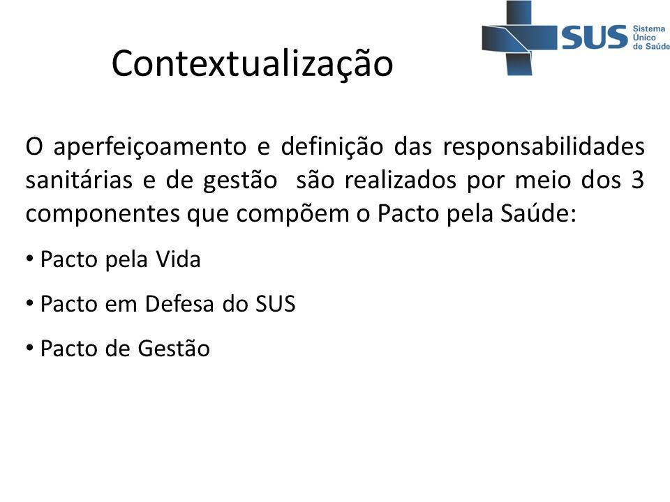 Contextualização O aperfeiçoamento e definição das responsabilidades sanitárias e de gestão são realizados por meio dos 3 componentes que compõem o Pa