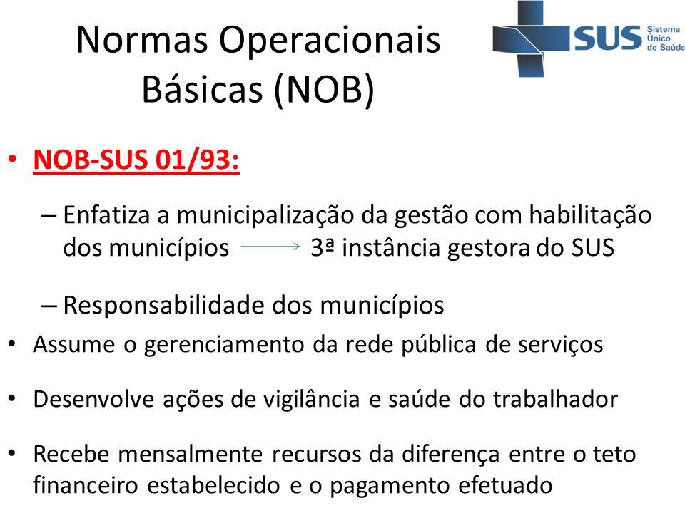 Normas Operacionais Básicas (NOB) NOB-SUS 01/93: – Enfatiza a municipalização da gestão com habilitação dos municípios 3ª instância gestora do SUS – R