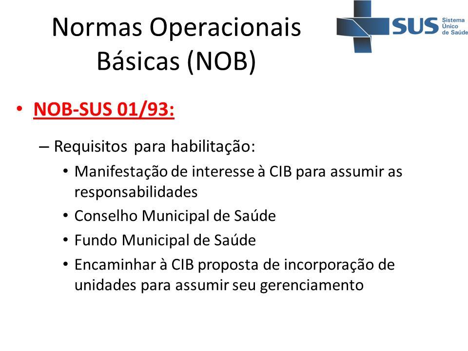 Normas Operacionais Básicas (NOB) NOB-SUS 01/93: – Requisitos para habilitação: Manifestação de interesse à CIB para assumir as responsabilidades Cons