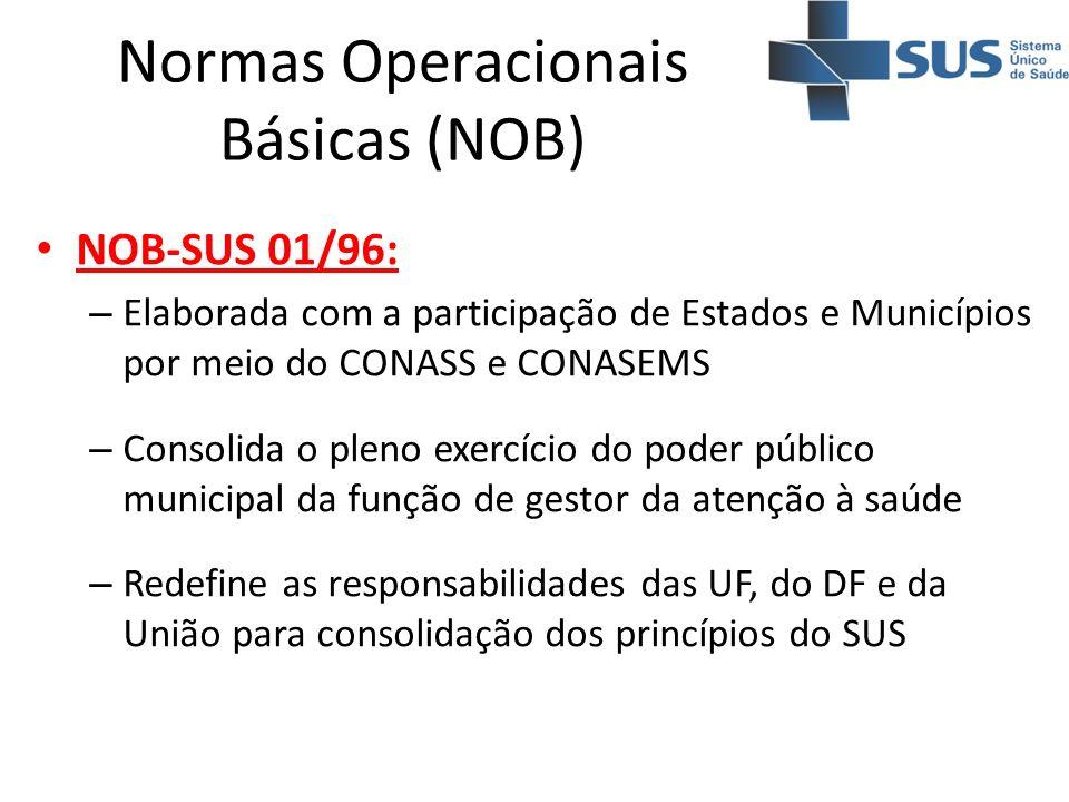 Normas Operacionais Básicas (NOB) NOB-SUS 01/96: – Elaborada com a participação de Estados e Municípios por meio do CONASS e CONASEMS – Consolida o pl