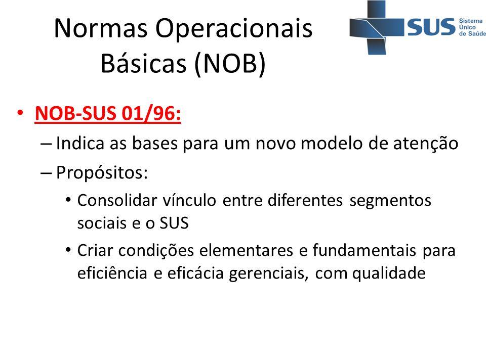 Normas Operacionais Básicas (NOB) NOB-SUS 01/96: – Indica as bases para um novo modelo de atenção – Propósitos: Consolidar vínculo entre diferentes se
