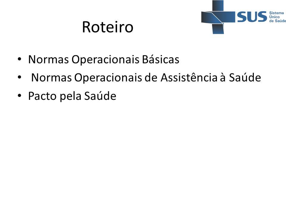 Roteiro Normas Operacionais Básicas Normas Operacionais de Assistência à Saúde Pacto pela Saúde
