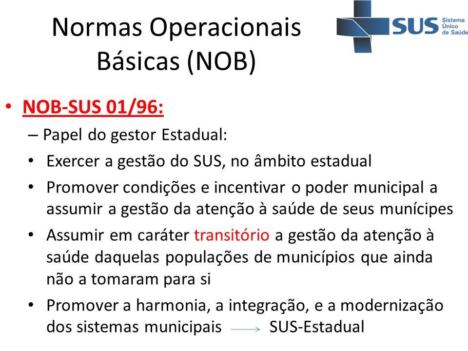 Normas Operacionais Básicas (NOB) NOB-SUS 01/96: – Papel do gestor Estadual: Exercer a gestão do SUS, no âmbito estadual Promover condições e incentiv
