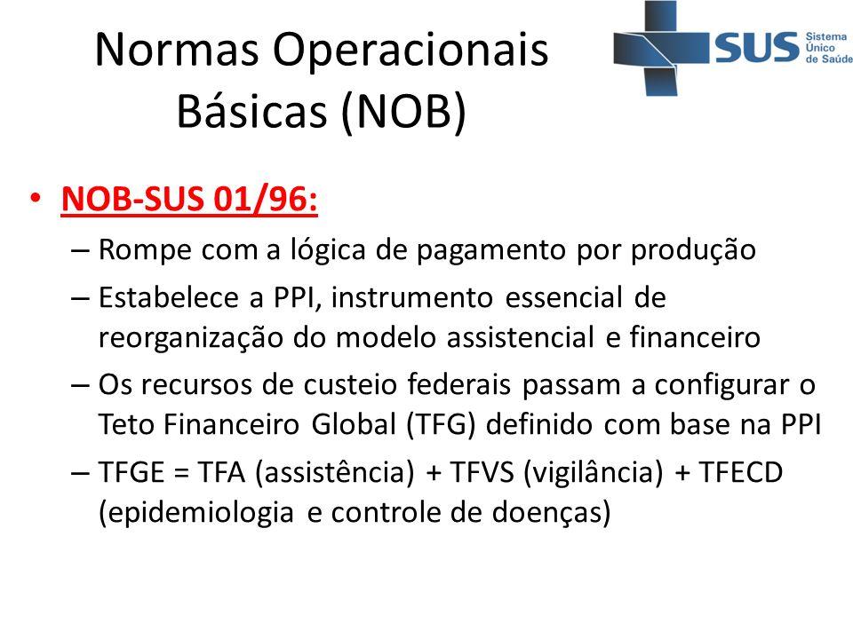 Normas Operacionais Básicas (NOB) NOB-SUS 01/96: – Rompe com a lógica de pagamento por produção – Estabelece a PPI, instrumento essencial de reorganiz