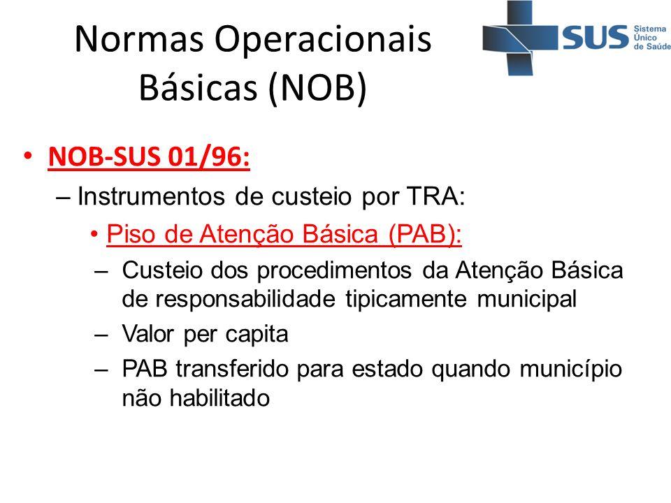 Normas Operacionais Básicas (NOB) NOB-SUS 01/96: –Instrumentos de custeio por TRA: Piso de Atenção Básica (PAB): –Custeio dos procedimentos da Atenção