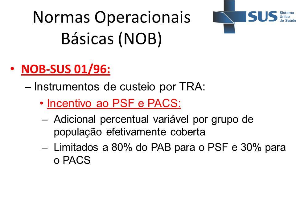Normas Operacionais Básicas (NOB) NOB-SUS 01/96: –Instrumentos de custeio por TRA: Incentivo ao PSF e PACS: –Adicional percentual variável por grupo d