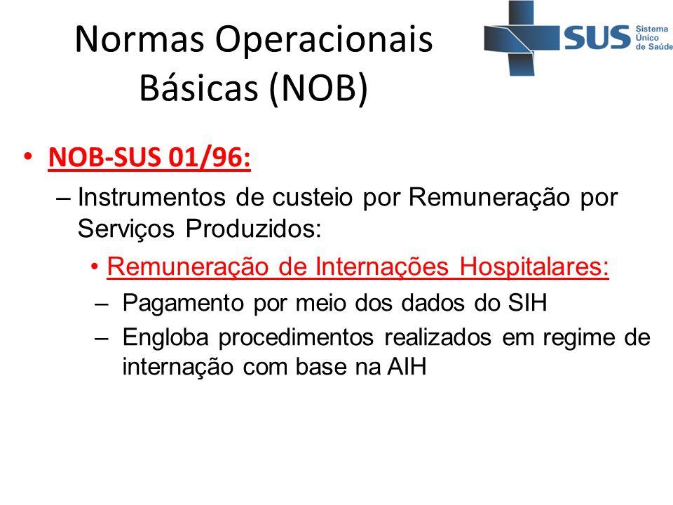 Normas Operacionais Básicas (NOB) NOB-SUS 01/96: –Instrumentos de custeio por Remuneração por Serviços Produzidos: Remuneração de Internações Hospital