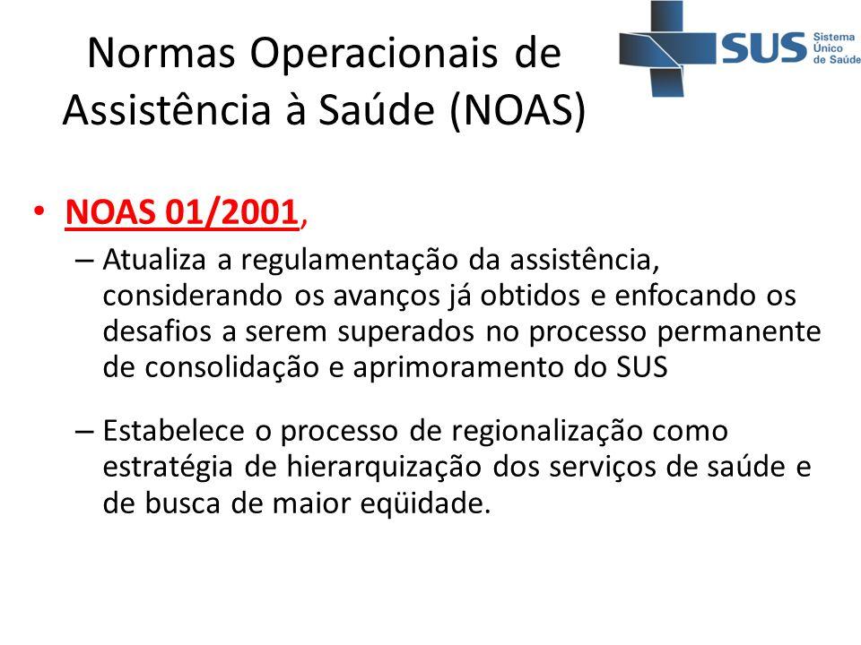Normas Operacionais de Assistência à Saúde (NOAS) NOAS 01/2001, – Atualiza a regulamentação da assistência, considerando os avanços já obtidos e enfoc