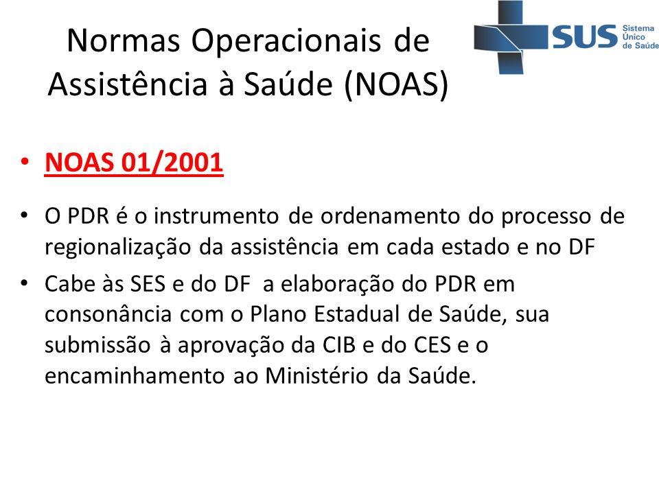 Normas Operacionais de Assistência à Saúde (NOAS) NOAS 01/2001 O PDR é o instrumento de ordenamento do processo de regionalização da assistência em ca