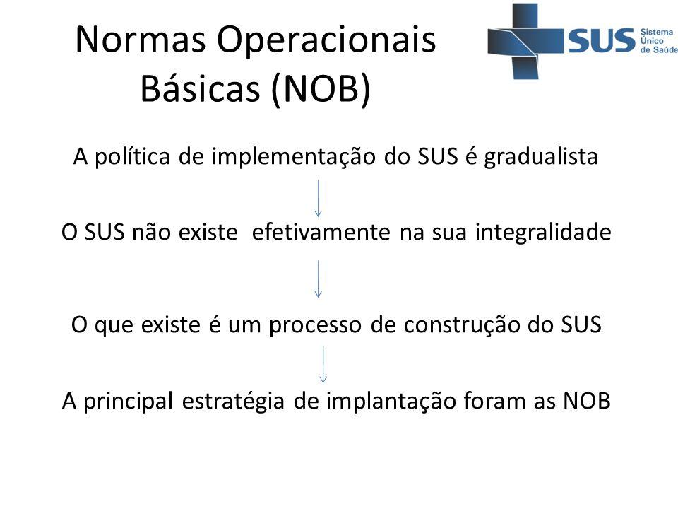 Normas Operacionais Básicas (NOB) A política de implementação do SUS é gradualista O SUS não existe efetivamente na sua integralidade O que existe é u